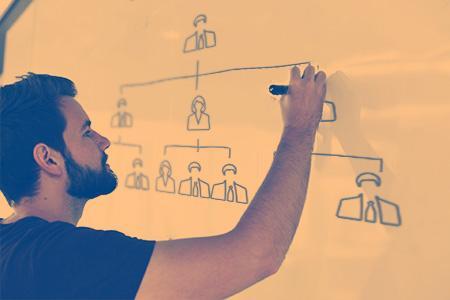Struttura organizzativa 2
